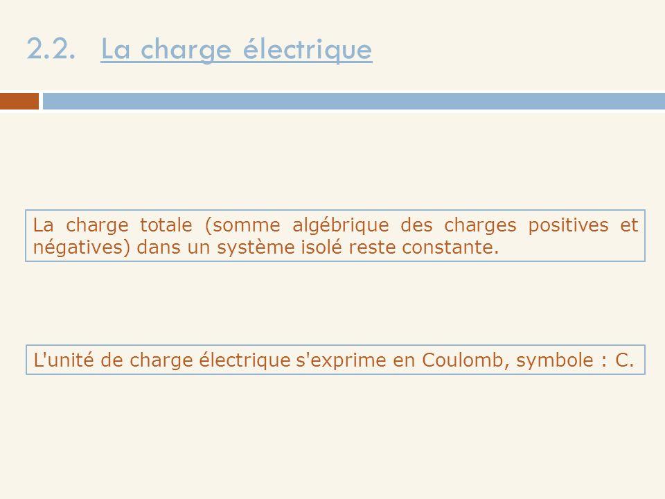 2.2. La charge électrique La charge totale (somme algébrique des charges positives et négatives) dans un système isolé reste constante. L'unité de cha