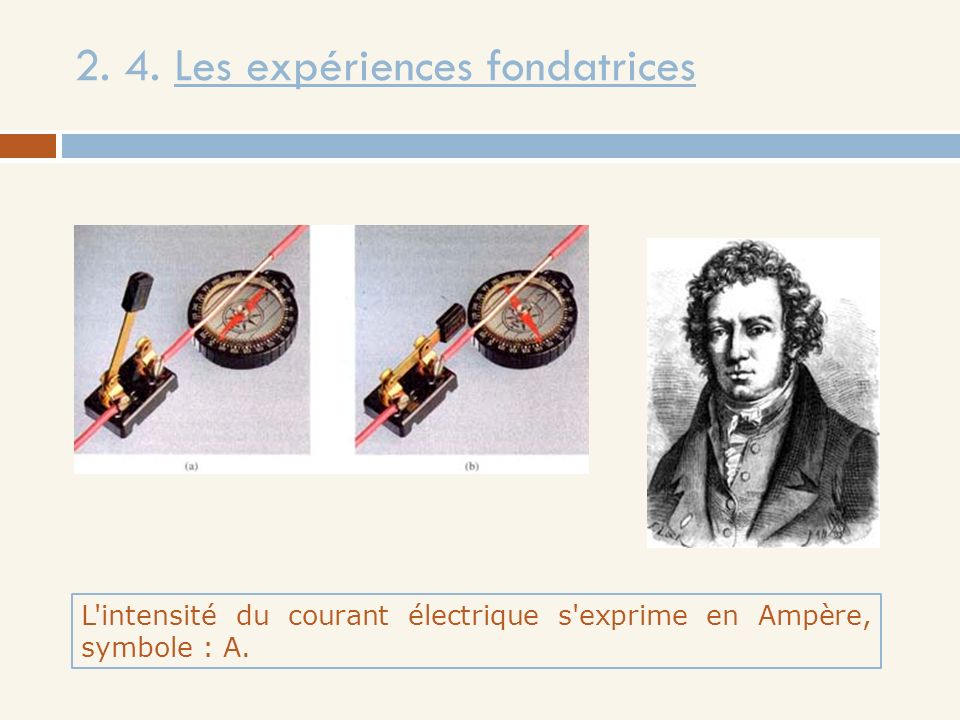 2. 4. Les expériences fondatrices L'intensité du courant électrique s'exprime en Ampère, symbole : A.