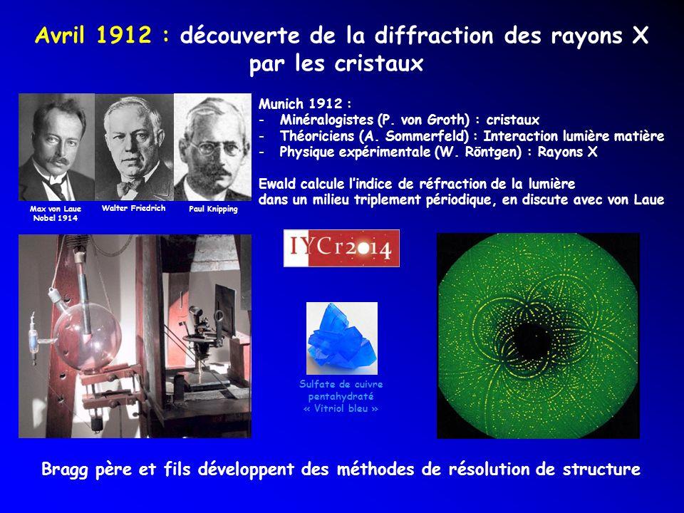 Avril 1912 : découverte de la diffraction des rayons X par les cristaux Réflexions de Bragg Bragg père et fils développent des méthodes de résolution