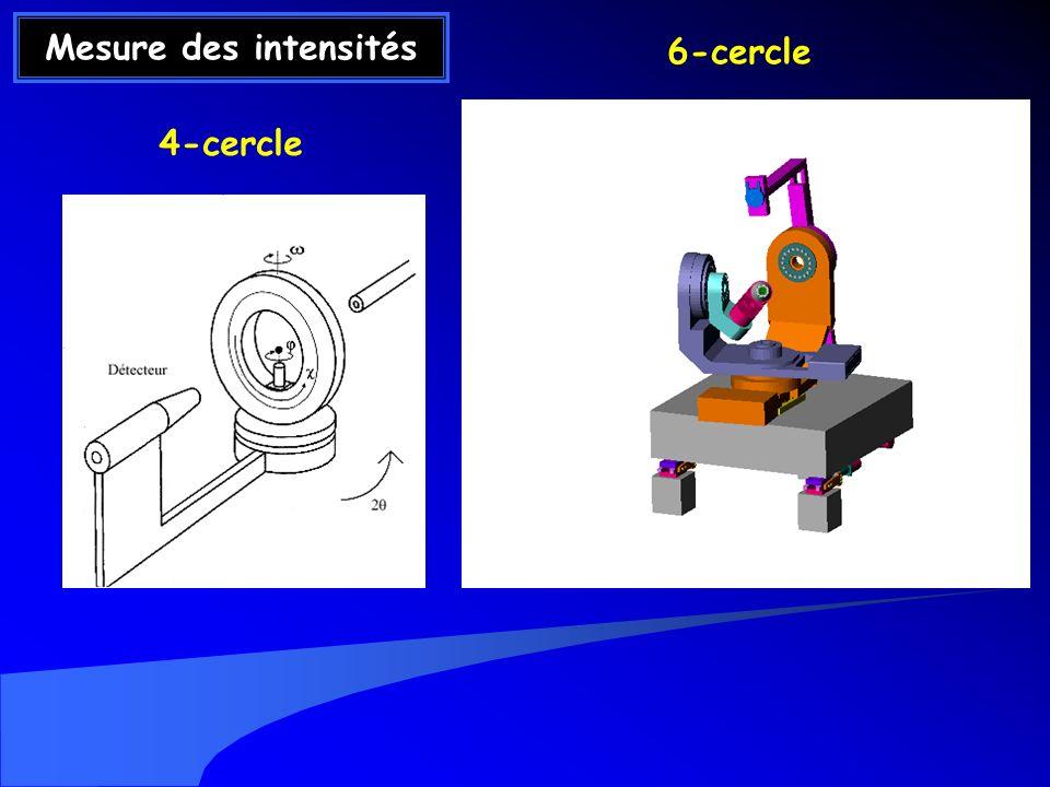 Mesure des intensités 4-cercle 6-cercle