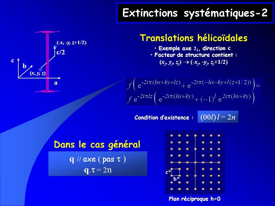 Extinctions systématiques-2 Translations hélicoïdales Exemple axe 2 1, direction c Facteur de structure contient : (x j, y j, z j ) (-x j, -y j, z j +