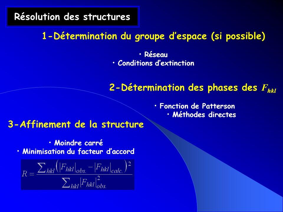 Résolution des structures 1-Détermination du groupe despace (si possible) Réseau Conditions dextinction 2-Détermination des phases des F hkl Fonction