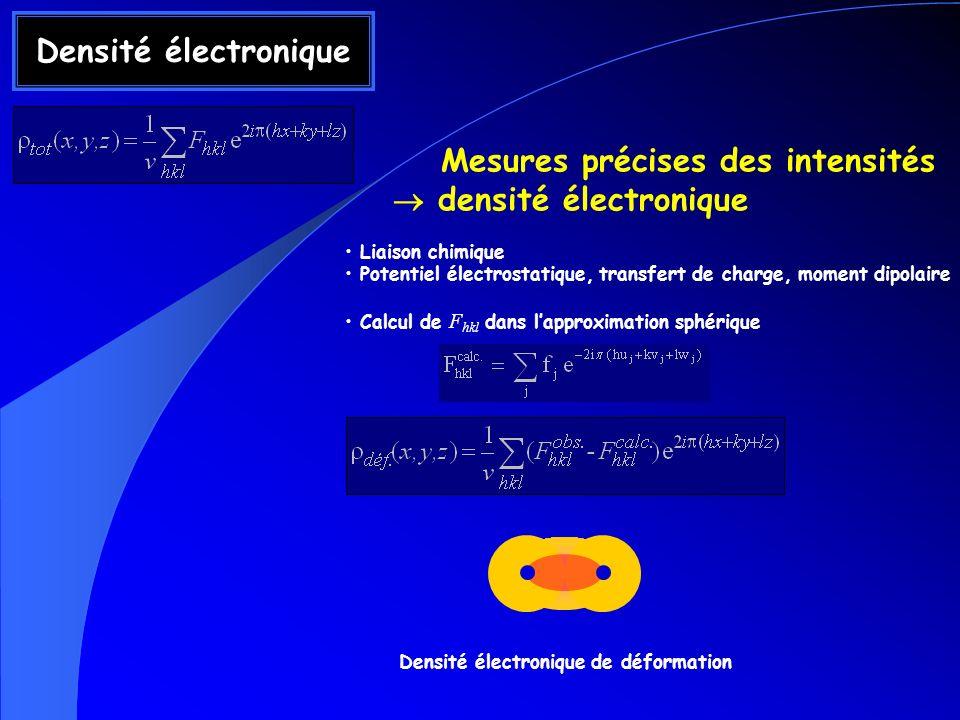 Densité électronique Mesures précises des intensités densité électronique Liaison chimique Potentiel électrostatique, transfert de charge, moment dipo