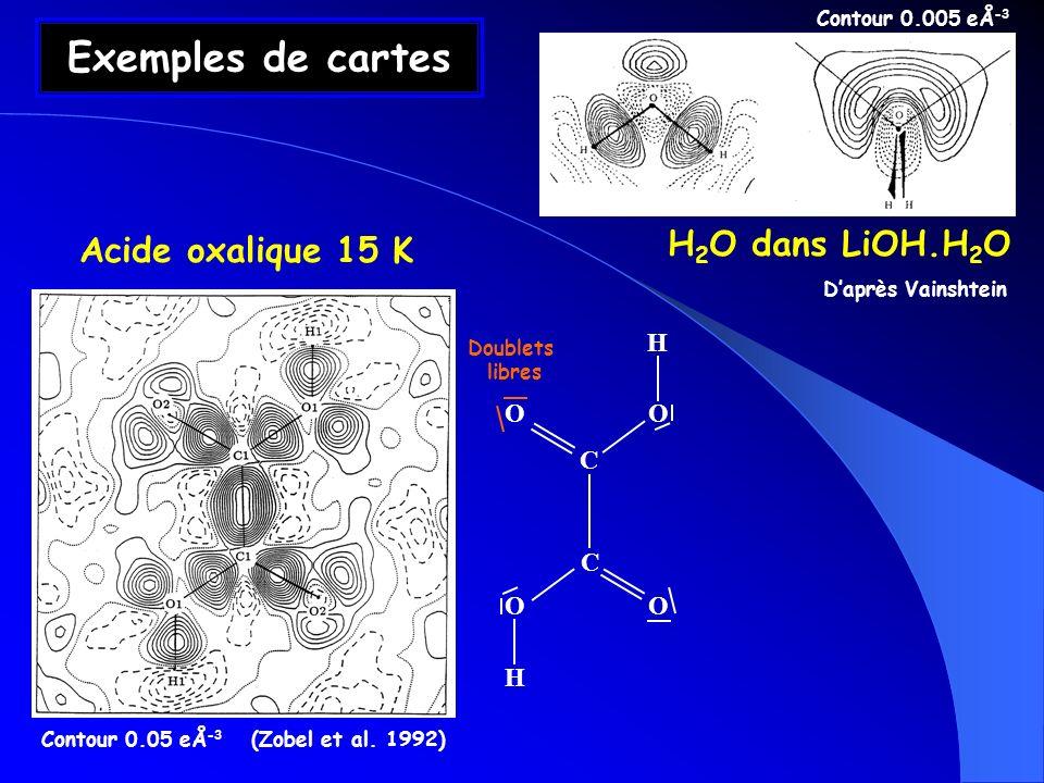 Exemples de cartes Contour 0.05 eÅ -3 (Zobel et al. 1992) Acide oxalique 15 K C OO OO C H H Doublets libres H 2 O dans LiOH.H 2 O Contour 0.005 eÅ -3