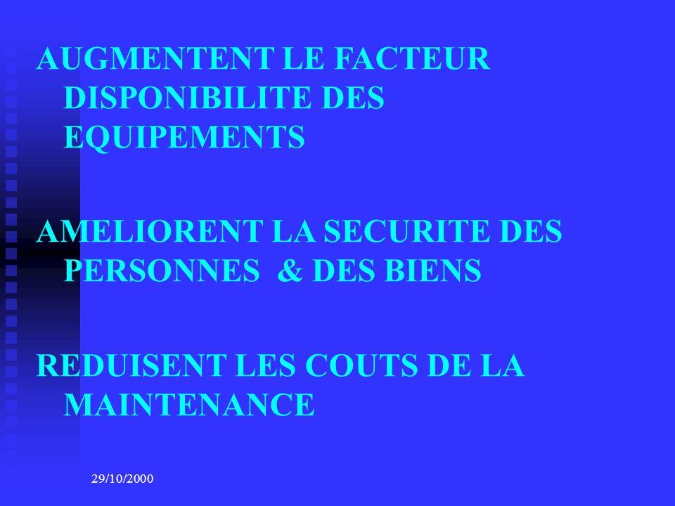 29/10/2000 PERMETTENT L ESPACEMENT DES INTERVALLES DE VIDANGES AUGMENTENT LA DUREE DE VIE DES EQUIPEMENTS PROTEGENT L ENVIRONNEMENT