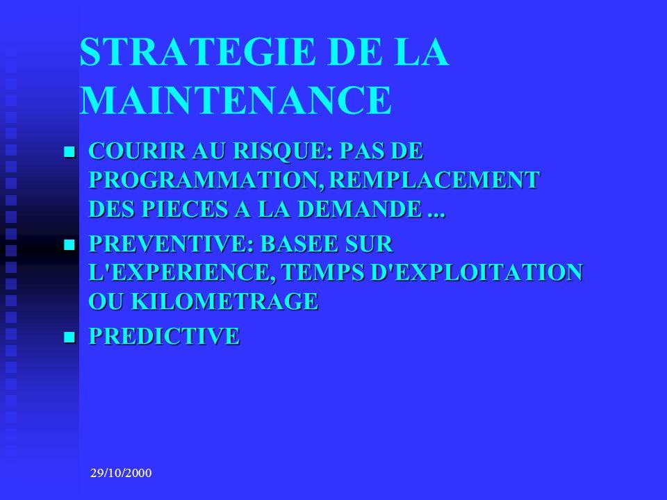 29/10/2000 APPLICATION DE L ANALYSE DES HUILES