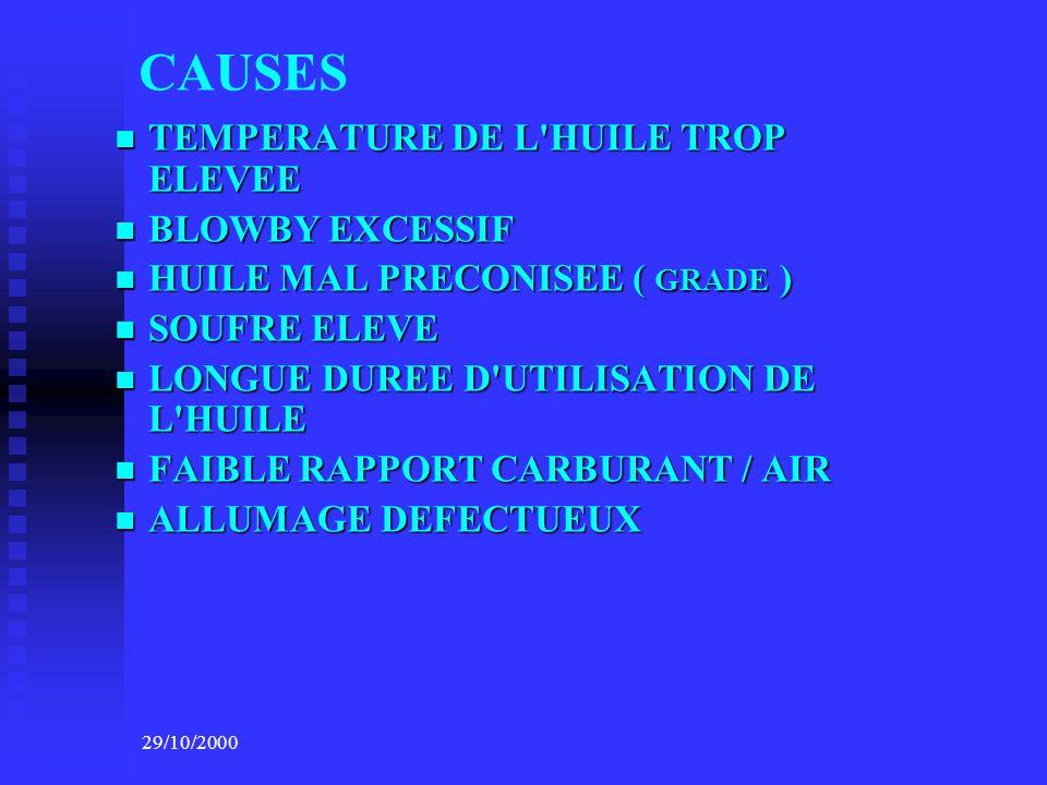 29/10/2000 EFFETS DEPOTS DE VERNIS ET DE LAQUES DEPOTS DE VERNIS ET DE LAQUES CORROSION CORROSION VISCOSITE DE L HUILE VISCOSITE DE L HUILE ACIDITE DE L HUILE ACIDITE DE L HUILE DECOLORATION DE L HUILE DECOLORATION DE L HUILE DETERGENCE DE L HUILE DETERGENCE DE L HUILE STABILITE DE L HUILE STABILITE DE L HUILE