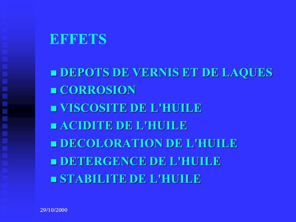29/10/2000 PRODUITS DES NITRATES ILS SONT FORMES PENDANT LA COMBUSTION.