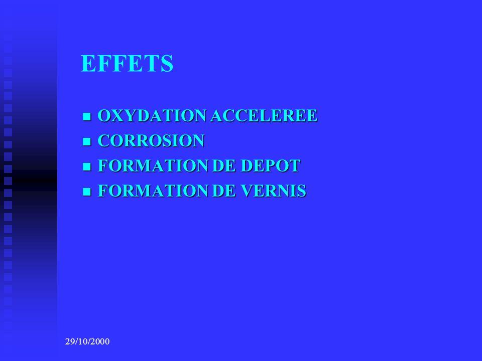 29/10/2000 EAU L EAU & LE LIQUIDE DE REFROIDISSEMENT PEUVENT CAUSER DES PROBLEMES MAJEURS DANS LES SYSTEMES DE LUBRIFICATION.