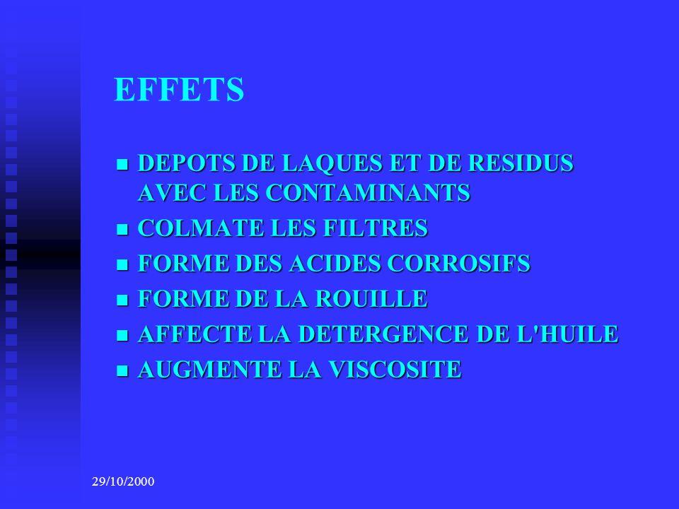 29/10/2000 DILUTION & LEGERS LA DILUTION DU LUBRIFIANT PAR LE CARBURANT IMBRULE REDUIT SON EFFICACITE ET AFFECTE SES CARACTERISTIQUES LA DILUTION DU LUBRIFIANT PAR LE CARBURANT IMBRULE REDUIT SON EFFICACITE ET AFFECTE SES CARACTERISTIQUES