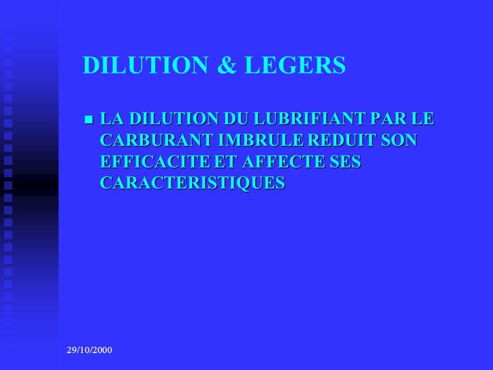 29/10/2000 CAUSES DEBIT DU CARBURANT TRES IMPORTANT DEBIT DU CARBURANT TRES IMPORTANT COMBUSTION PAUVRE PAR INJECTEURS DEFECTUEUX & MAUVAISE PULVERISATION, GOMMAGE DES SEGMENTS...