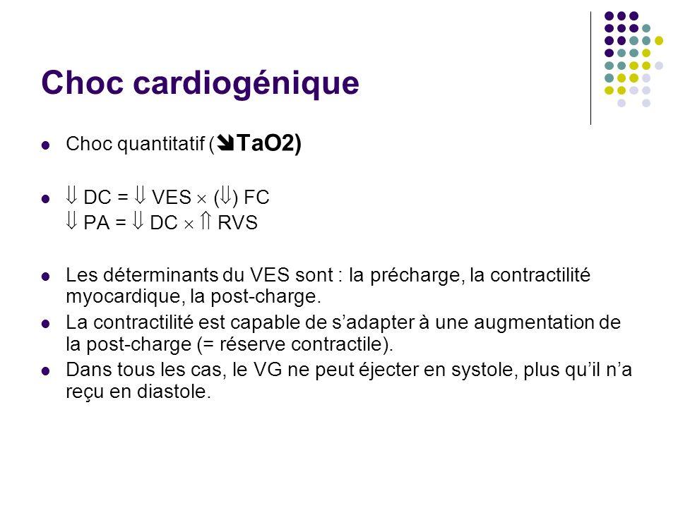Choc cardiogénique Choc quantitatif ( TaO2) DC = VES ( ) FC PA = DC RVS Les déterminants du VES sont : la précharge, la contractilité myocardique, la