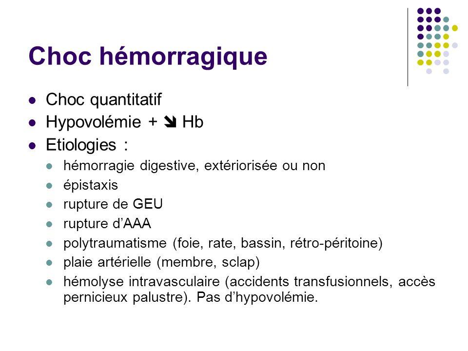 Choc hémorragique Choc quantitatif Hypovolémie + Hb Etiologies : hémorragie digestive, extériorisée ou non épistaxis rupture de GEU rupture dAAA polyt