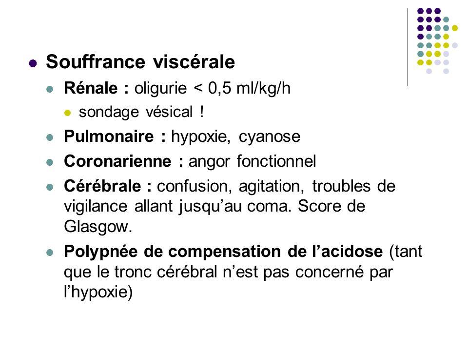 Souffrance viscérale Rénale : oligurie < 0,5 ml/kg/h sondage vésical ! Pulmonaire : hypoxie, cyanose Coronarienne : angor fonctionnel Cérébrale : conf