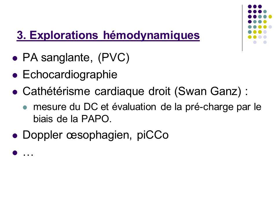 3. Explorations hémodynamiques PA sanglante, (PVC) Echocardiographie Cathétérisme cardiaque droit (Swan Ganz) : mesure du DC et évaluation de la pré-c