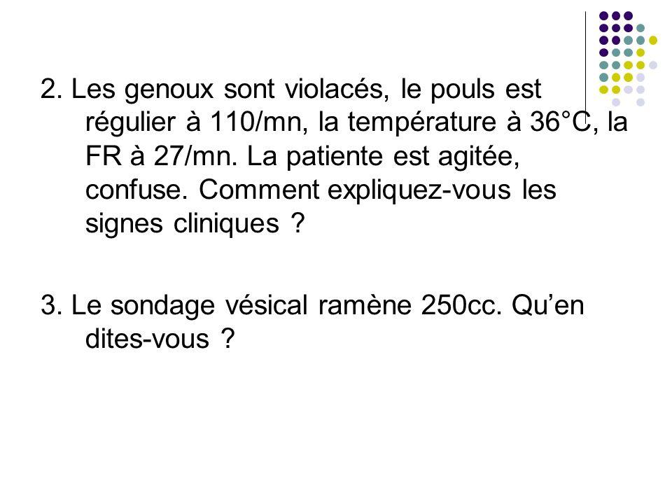 2. Les genoux sont violacés, le pouls est régulier à 110/mn, la température à 36°C, la FR à 27/mn. La patiente est agitée, confuse. Comment expliquez-