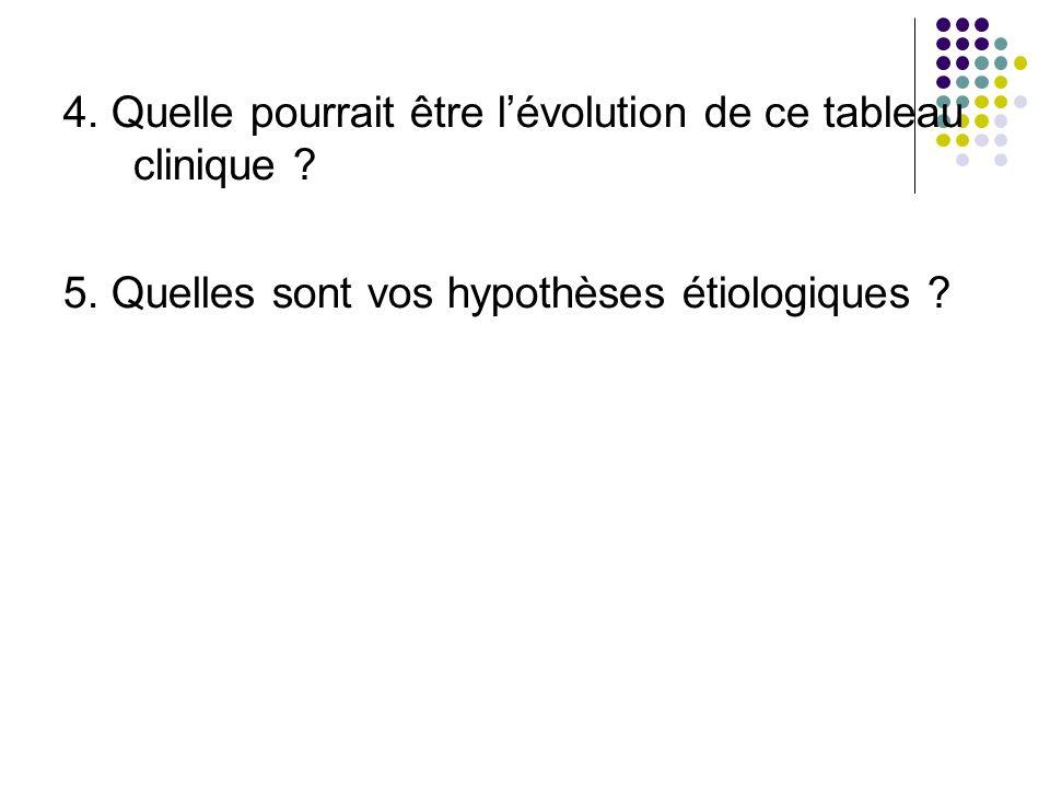 4. Quelle pourrait être lévolution de ce tableau clinique ? 5. Quelles sont vos hypothèses étiologiques ?
