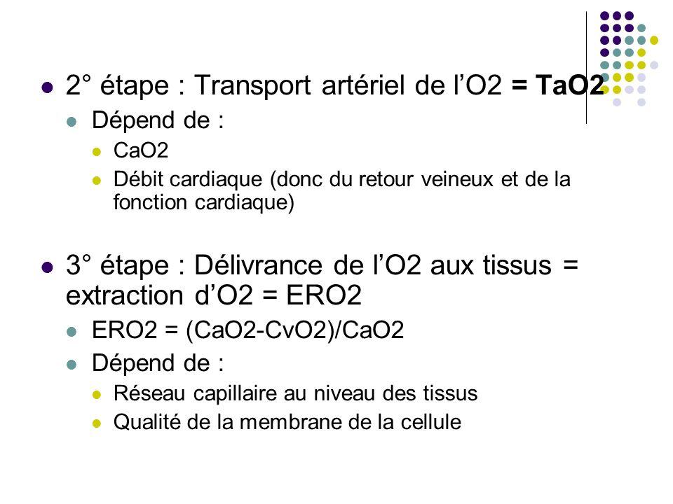 2° étape : Transport artériel de lO2 = TaO2 Dépend de : CaO2 Débit cardiaque (donc du retour veineux et de la fonction cardiaque) 3° étape : Délivranc