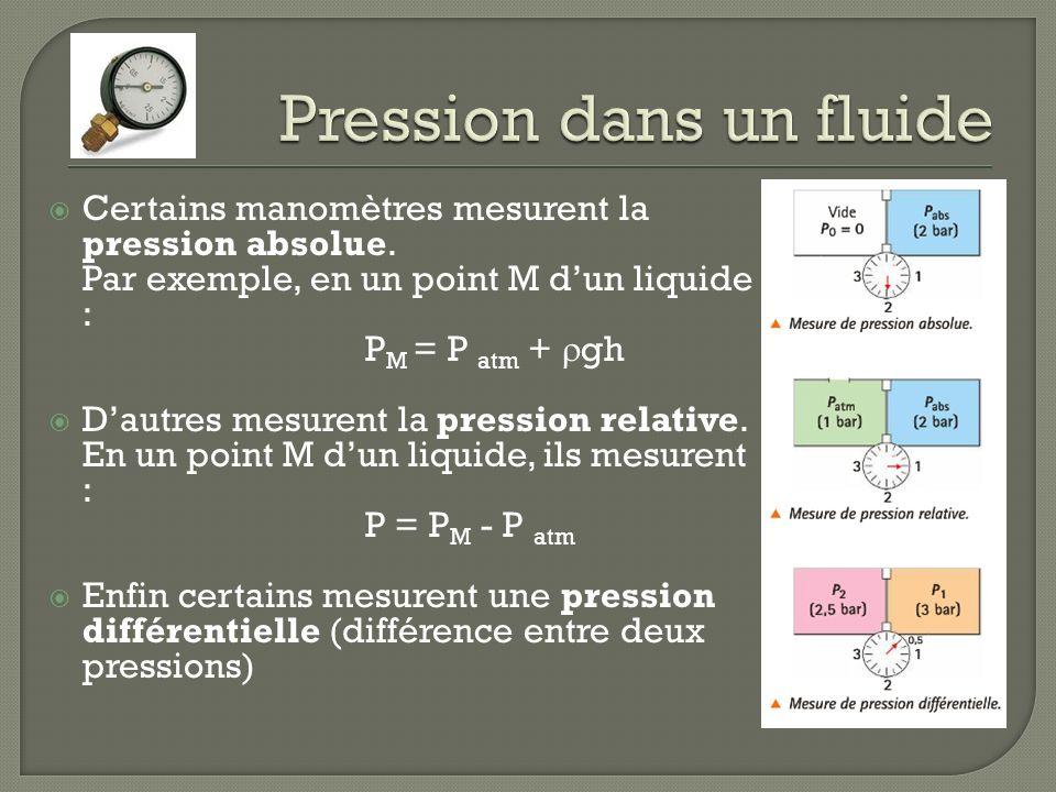 Certains manomètres mesurent la pression absolue. Par exemple, en un point M dun liquide : P M = P atm + gh Dautres mesurent la pression relative. En