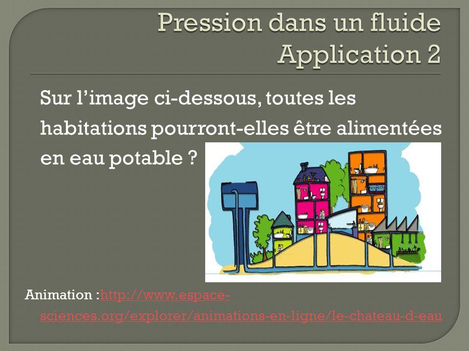 Sur limage ci-dessous, toutes les habitations pourront-elles être alimentées en eau potable ? Animation :http://www.espace- sciences.org/explorer/anim