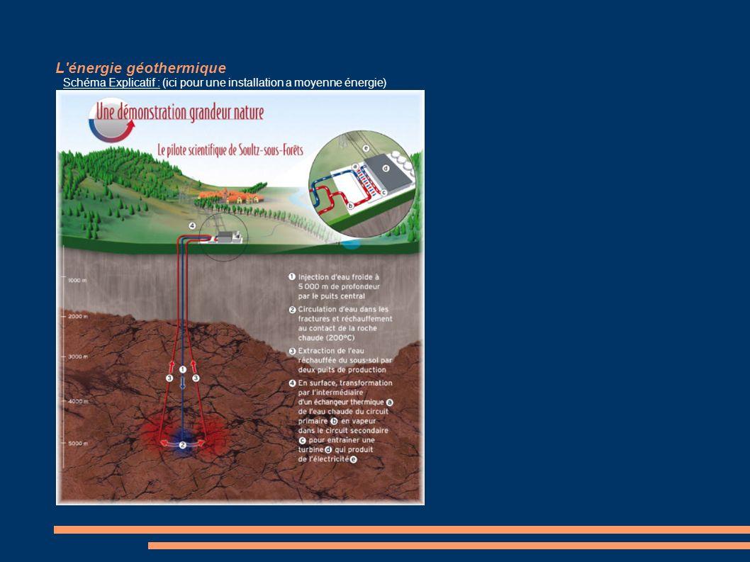 L'énergie géothermique Schéma Explicatif : (ici pour une installation a moyenne énergie)