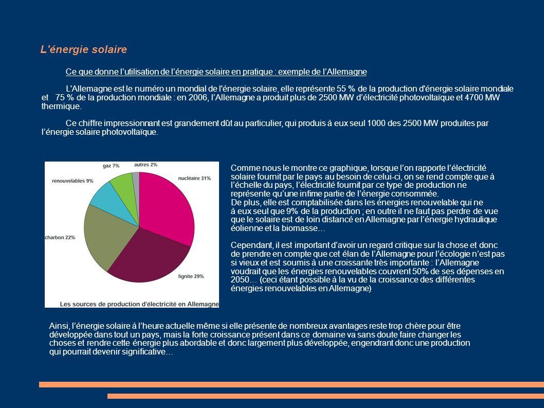 L'énergie solaire Ce que donne lutilisation de lénergie solaire en pratique : exemple de lAllemagne L'Allemagne est le numéro un mondial de l'énergie