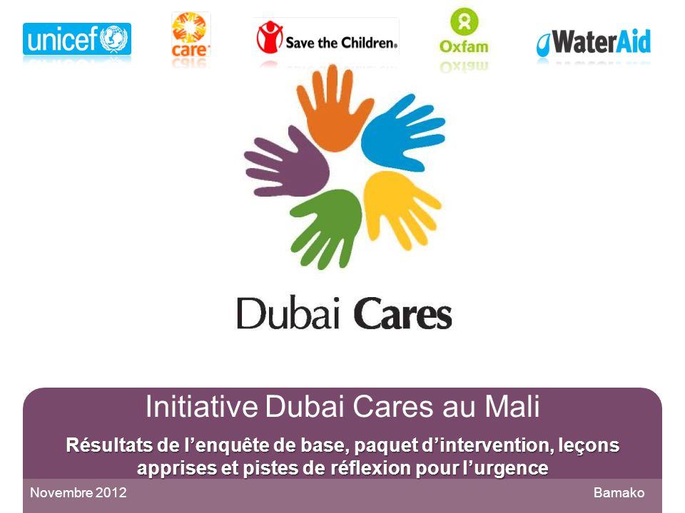 Bamako Résultats de lenquête de base, paquet dintervention, leçons apprises et pistes de réflexion pour lurgence Initiative Dubai Cares au Mali Résult