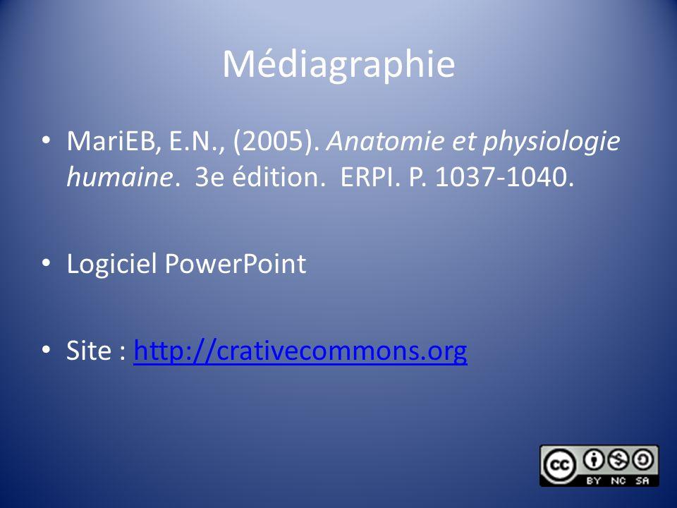 Médiagraphie MariEB, E.N., (2005). Anatomie et physiologie humaine. 3e édition. ERPI. P. 1037-1040. Logiciel PowerPoint Site : http://crativecommons.o