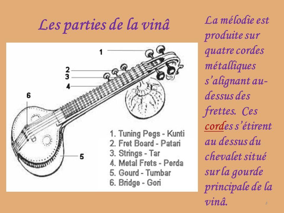 Les parties de la vinâ 8 La mélodie est produite sur quatre cordes métalliques salignant au- dessus des frettes. Ces cordes sétirent au dessus du chev