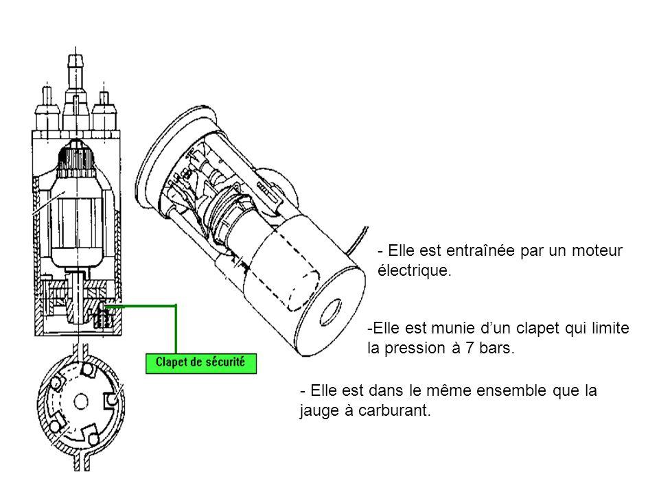 1 2 3 A : sortie vers pompe Haute pression B : retour vers le réservoir C : arrivée de la pompe de gavage D : vers réchauffeur E : retour du réchauffeur 3 : Elément thermostatique 1 : Limiteur de pression 2,5 bars 2 : Elément filtrant Fonctionnement de lélément thermostatique T° carburant < 15°C 15°C<T° < 25°CT° > 25°C
