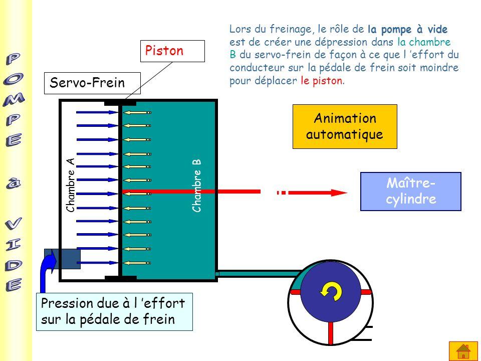 Lors du freinage, le rôle de la pompe à vide est de créer une dépression dans la chambre B du servo-frein de façon à ce que l effort du conducteur sur
