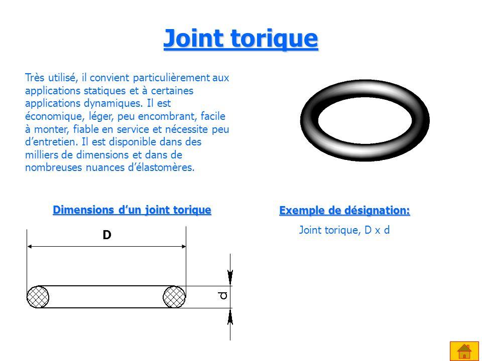 Joint torique Dimensions dun joint torique Exemple de désignation: Joint torique, D x d Très utilisé, il convient particulièrement aux applications st