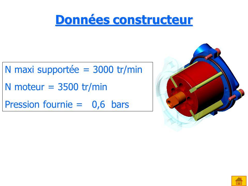 Données constructeur N maxi supportée = 3000 tr/min N moteur = 3500 tr/min Pression fournie = 0,6 bars