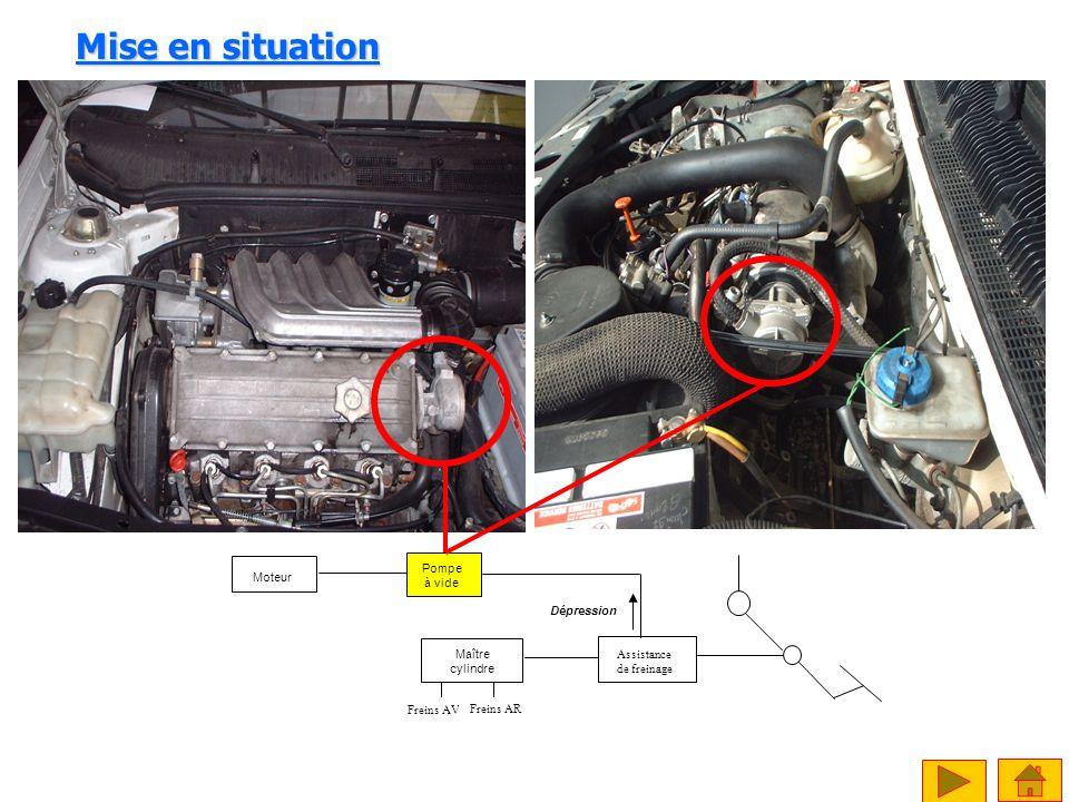 Mise en situation Système complet de freinage La pompe est accouplée en bout d arbre à came La pompe à vide est reliée par l intermédiaire dun flexible au Servo-frein