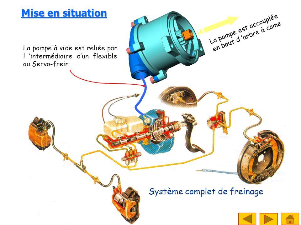 Mise en situation Système complet de freinage La pompe est accouplée en bout d arbre à came La pompe à vide est reliée par l intermédiaire dun flexibl