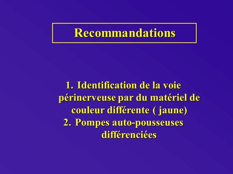 Recommandations Recommandations 1.Identification de la voie périnerveuse par du matériel de couleur différente ( jaune) 2.Pompes auto-pousseuses différenciées