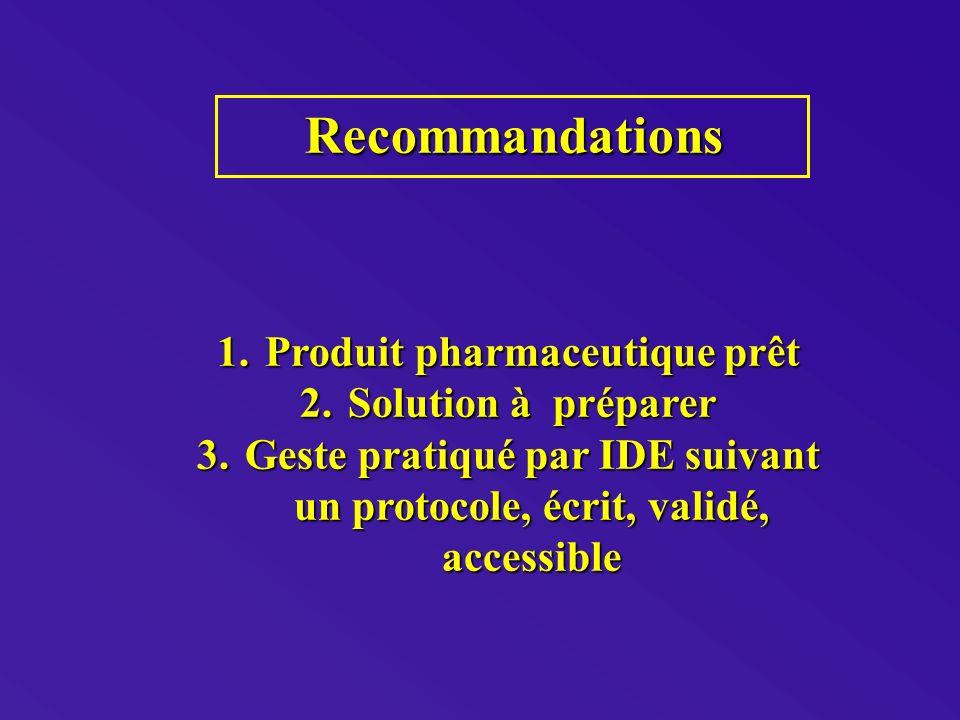 Recommandations Recommandations 1.Produit pharmaceutique prêt 2.Solution à préparer 3.Geste pratiqué par IDE suivant un protocole, écrit, validé, accessible