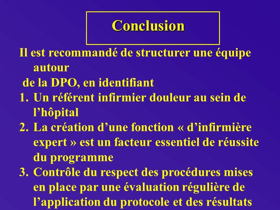 Conclusion Il est recommandé de structurer une équipe autour de la DPO, en identifiant 1.Un référent infirmier douleur au sein de lhôpital 2.La création dune fonction « dinfirmière expert » est un facteur essentiel de réussite du programme 3.Contrôle du respect des procédures mises en place par une évaluation régulière de lapplication du protocole et des résultats