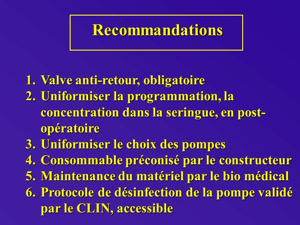 Recommandations 1.Valve anti-retour, obligatoire 2.Uniformiser la programmation, la concentration dans la seringue, en post- opératoire 3.Uniformiser le choix des pompes 4.Consommable préconisé par le constructeur 5.Maintenance du matériel par le bio médical 6.Protocole de désinfection de la pompe validé par le CLIN, accessible