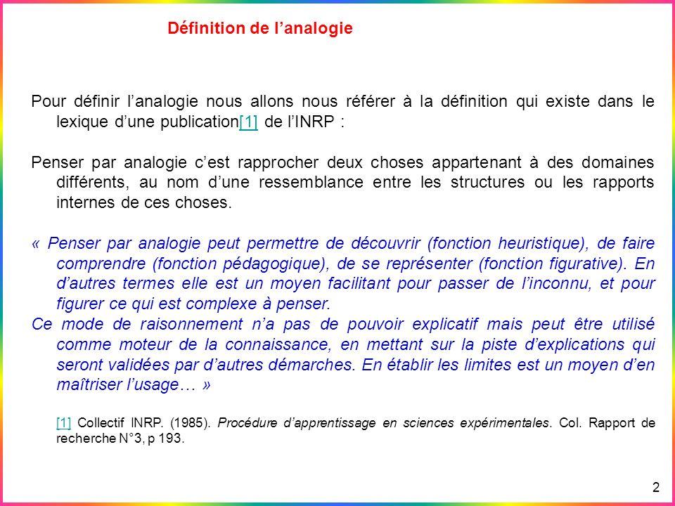 Exemples Avantages & Inconvénients des simulations Différence entre Simulation & Animation Les Simulations en physique & en Didactique Lanalogie 3 En physique, lusage de lanalogie avait pour ambition dunifier deux domaines.
