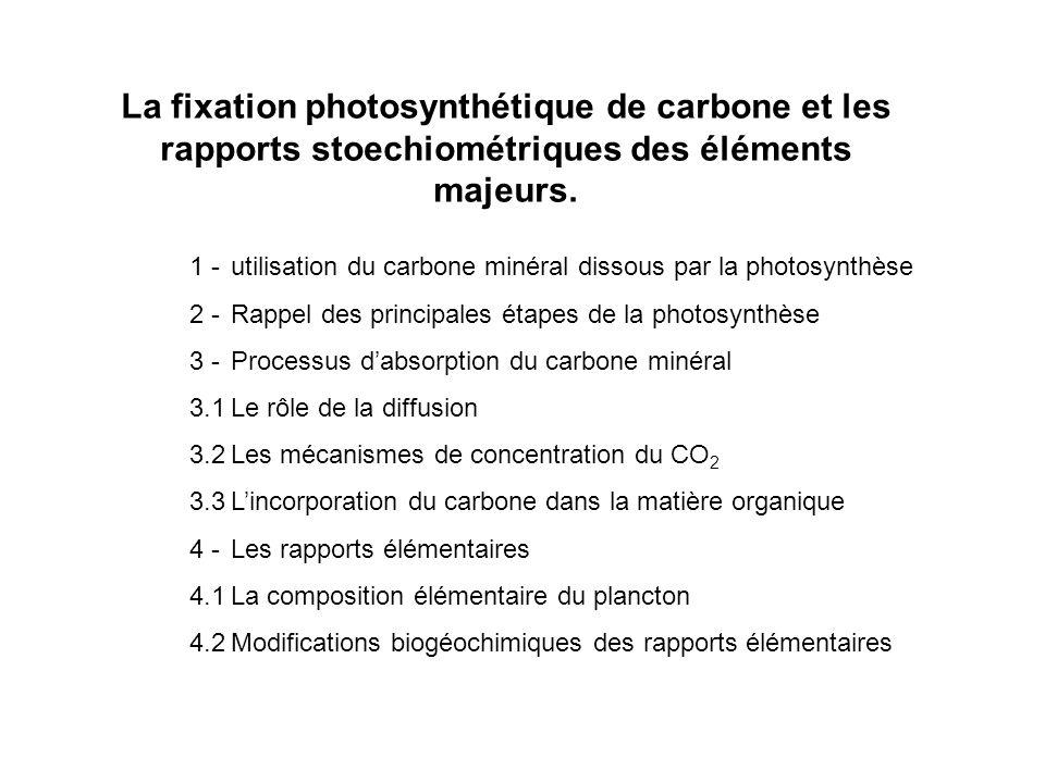 La fixation photosynthétique de carbone et les rapports stoechiométriques des éléments majeurs. 1 -utilisation du carbone minéral dissous par la photo