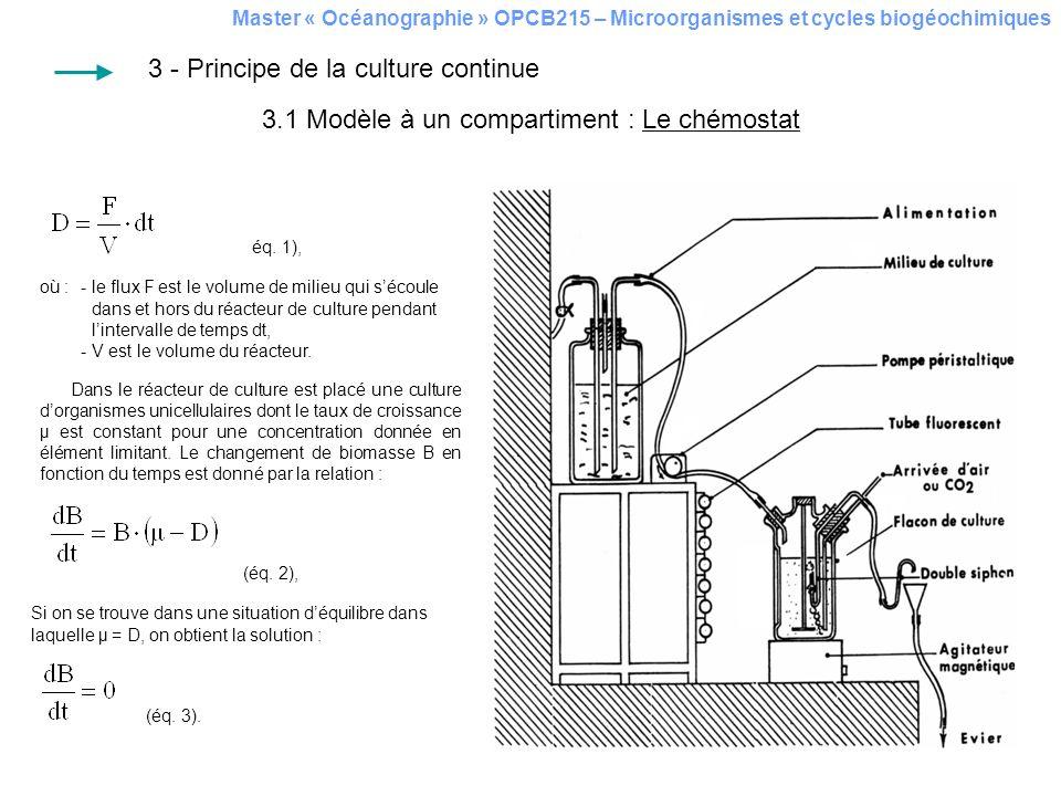 Master « Océanographie » OPCB215 – Microorganismes et cycles biogéochimiques éq. 1), où :-le flux F est le volume de milieu qui sécoule dans et hors d