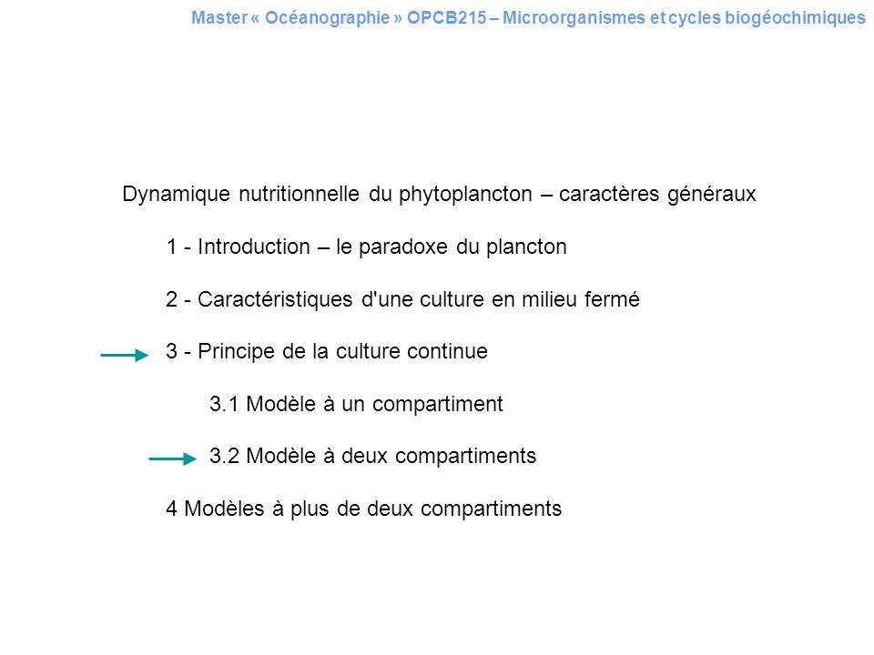 Master « Océanographie » OPCB215 – Microorganismes et cycles biogéochimiques Dynamique nutritionnelle du phytoplancton – caractères généraux 1 - Intro