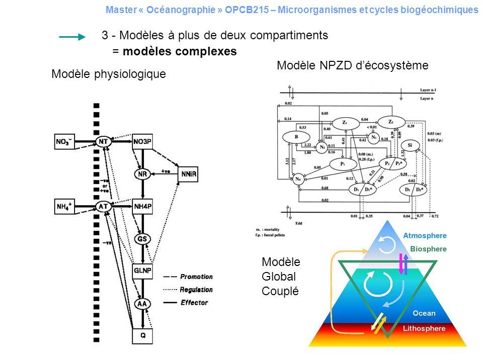Master « Océanographie » OPCB215 – Microorganismes et cycles biogéochimiques 3 - Modèles à plus de deux compartiments Modèle physiologique = modèles c