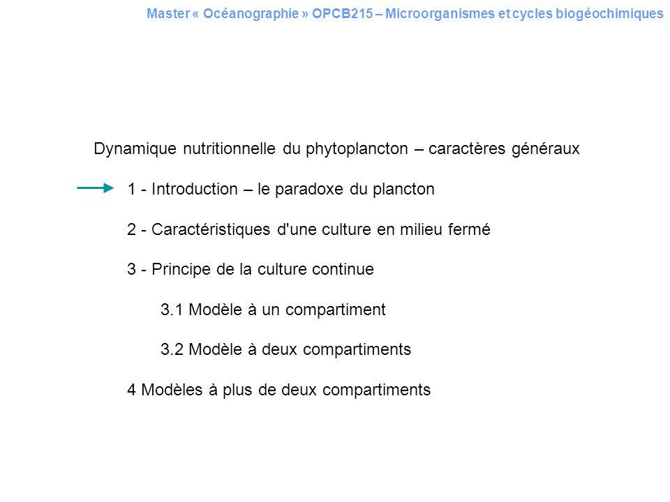 Dynamique nutritionnelle du phytoplancton – caractères généraux 1 - Introduction – le paradoxe du plancton 2 - Caractéristiques d une culture en milieu fermé 3 - Principe de la culture continue 3.1 Modèle à un compartiment 3.2 Modèle à deux compartiments 4 Modèles à plus de deux compartiments