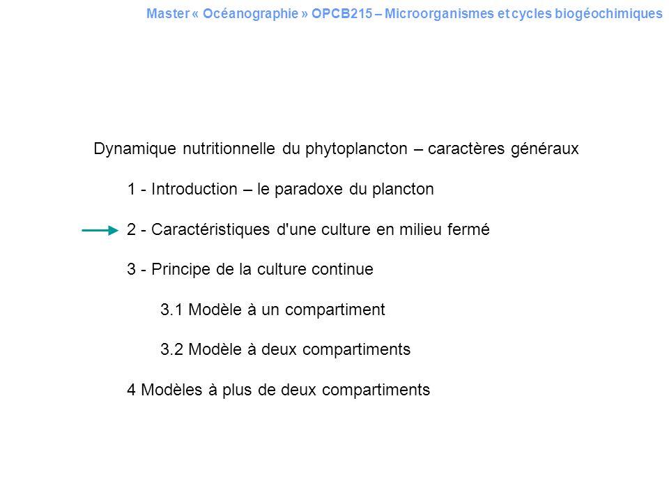 Dynamique nutritionnelle du phytoplancton – caractères généraux 1 - Introduction – le paradoxe du plancton 2 - Caractéristiques d'une culture en milie