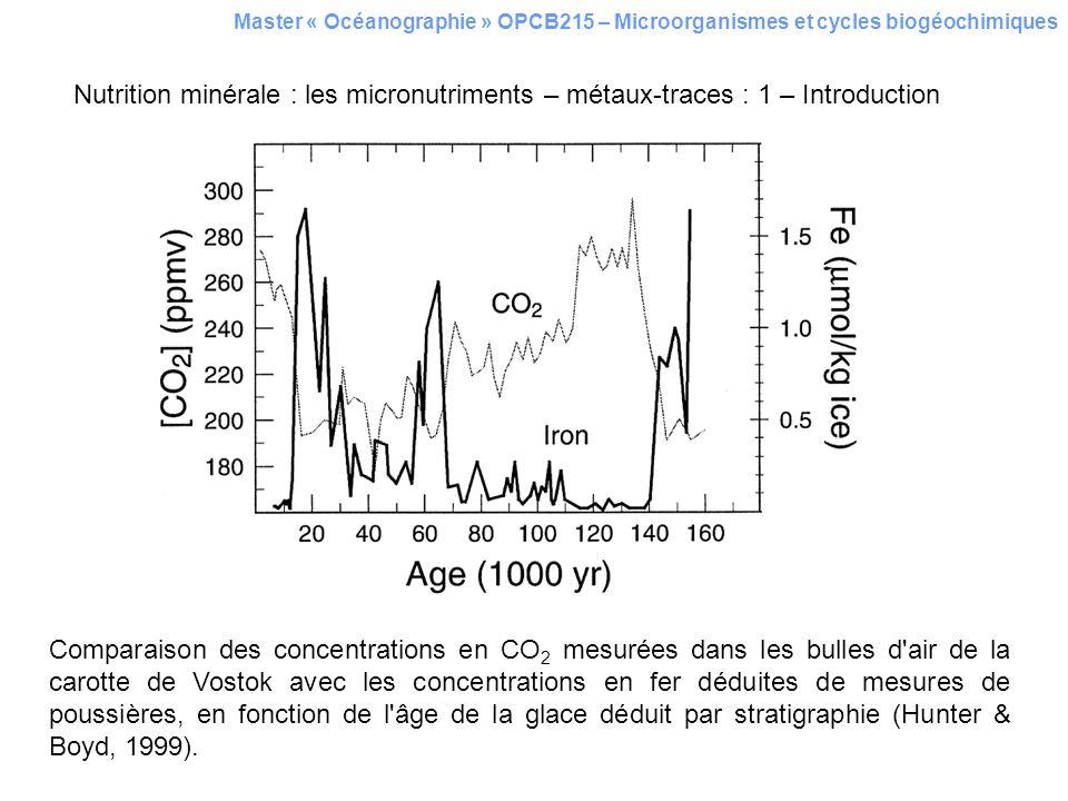 Master « Océanographie » OPCB215 – Microorganismes et cycles biogéochimiques Nutrition minérale : les micronutriments – métaux-traces : 1 – Introducti