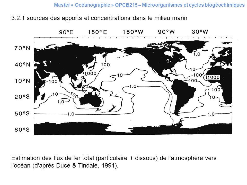 Master « Océanographie » OPCB215 – Microorganismes et cycles biogéochimiques 3.2.1 sources des apports et concentrations dans le milieu marin Estimati