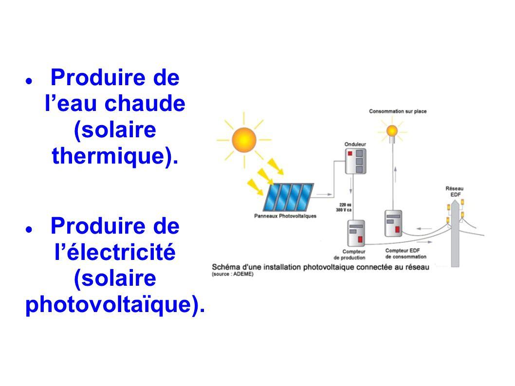 Produire de leau chaude (solaire thermique). Produire de lélectricité (solaire photovoltaïque).