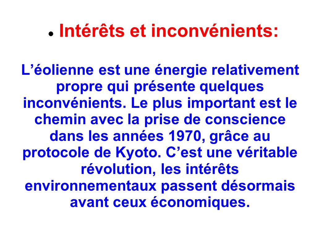 Intérêts et inconvénients: Léolienne est une énergie relativement propre qui présente quelques inconvénients. Le plus important est le chemin avec la